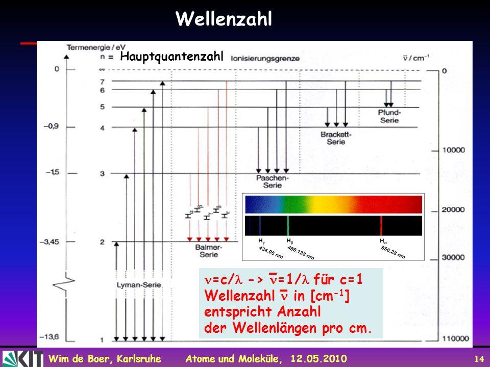 Wellenzahl =c/ -> =1/ für c=1 Wellenzahl  in [cm-1]